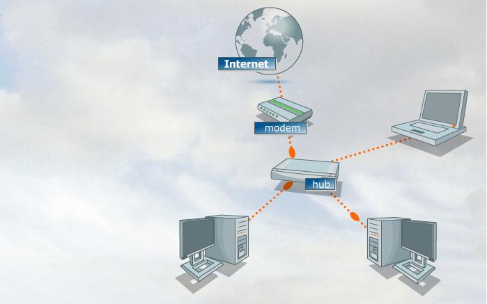Qu'est-ce qu'une adresse IP? — Un tutoriel