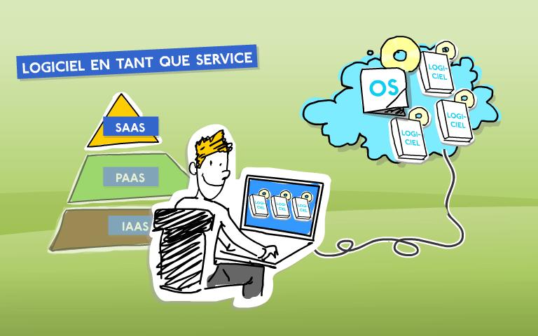 Utiliser des logiciels avec le Cloud — Un tutoriel